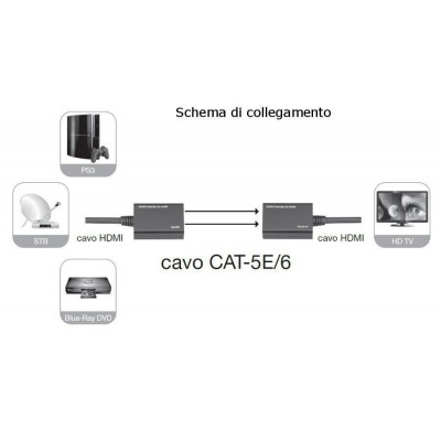 Amplificatore HDMI Cat 5e/6 Compatto 30m - Techly - IDATA EXT-E30D-4