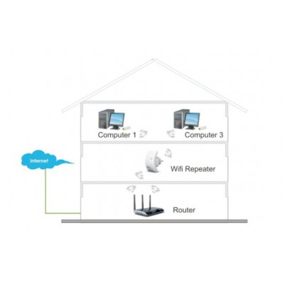 Ripetitore Wireless 300N (Range Extender) con WPS - Techly - I-WL-REPEATER-11