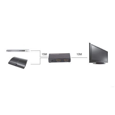 Switch HDMI 2 IN 1 OUT Full HD 1080p 3D - Techly - IDATA HDMI-21-4