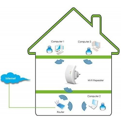 Ripetitore Wireless 300N (Range Extender) con WPS, spina UK - Techly - I-WL-REPEATER/UK-6