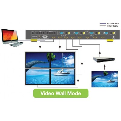 Switch Matrix VideoWall 4x4 HDMI - Techly - IDATA HDMI-MX944-1