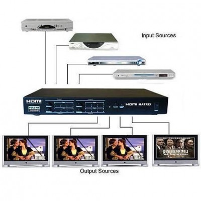 Switch HDMI 3D 4IN 4 OUT with Remote Control and RS232 - Techly Np - IDATA HDMI-VS344-3