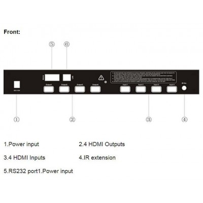 Switch HDMI 3D 4IN 4 OUT with Remote Control and RS232 - Techly Np - IDATA HDMI-VS344-4