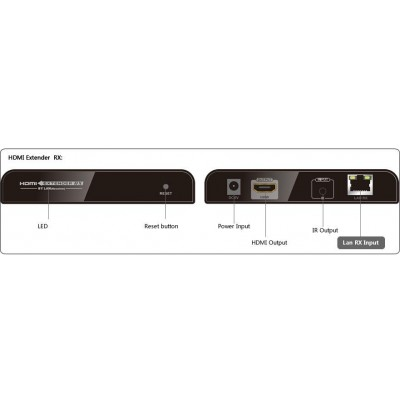 Amplifier / Splitter HDMI Over IP Network with IR Control - Techly - IDATA EXTIP-373IR-3