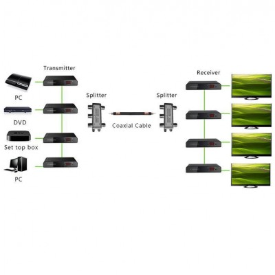 HDMI Extender up to 700m on Coaxial Cable - Techly Np - IDATA HDMI-COAX-4