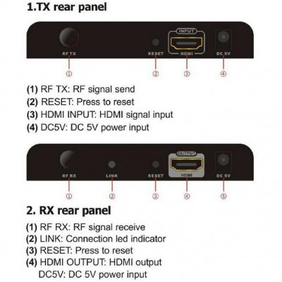 HDMI Extender up to 700m on Coaxial Cable - Techly Np - IDATA HDMI-COAX-3