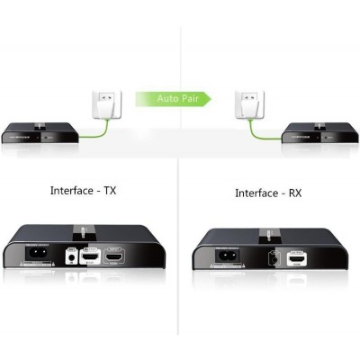 Extender HDMI HDbitT Powerline Splitter 1x4 Full HD with IR - Techly Np - IDATA EXTPL-380P-3
