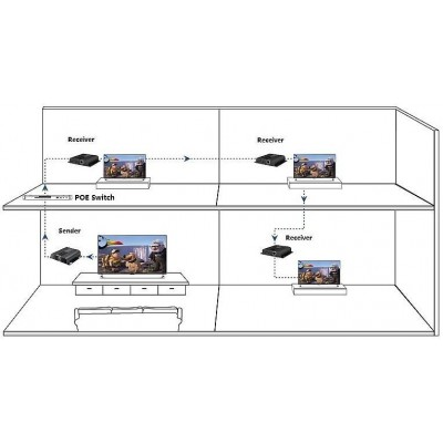 HDMI extender HDBitT PoE Full HD IR on cable Cat.5e / 6 up to 120m - Techly - IDATA EXTIP-383POE-3