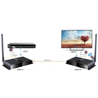 Wireless Kit HDMI Full HD HDbitT up to 200m - Techly - IDATA HDMI-WL200-5