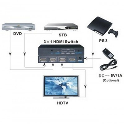 Switch HDMI 3 IN 1 OUT with Remote Control, 4Kx2K, 3D - Techly - IDATA HDMI-4K31-4