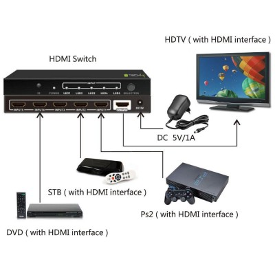 5 IN 1 OUT HDMI Switch with Remote Control, 4Kx2K, 3D - Techly - IDATA HDMI-4K51-3