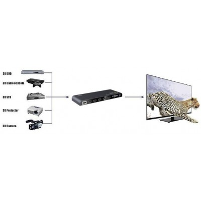 HDMI 2.0 Switch with Remote Control 5 IN 1 OUT 4K UHD 3D - Techly - IDATA HDMI2-4K51-5