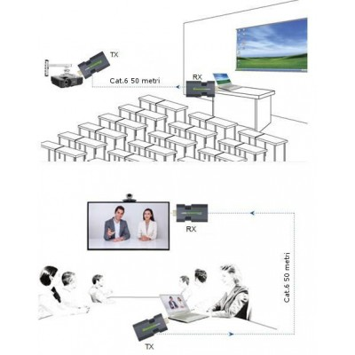 Extender HDMI Full HD 3D on cable Cat.5E / 6 / 6A / 7 max 50m Self Regulating - Techly - IDATA EXT-E70MI-5