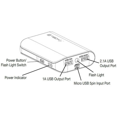 Power Bank 6000mAh USB Battery Charger for Smartphone Tablet - Techly - I-CHARGE-6000TY-4