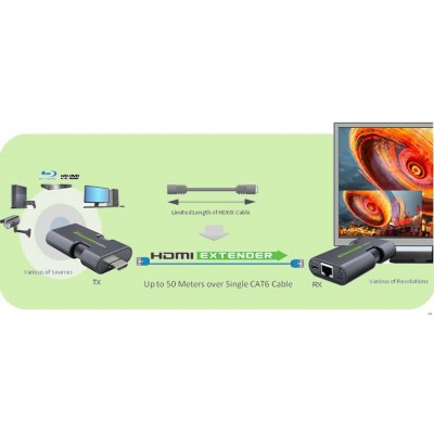 Extender HDMI Full HD 3D on cable Cat.5E / 6 / 6A / 7 max 50m Self Regulating - Techly - IDATA EXT-E70MI-4