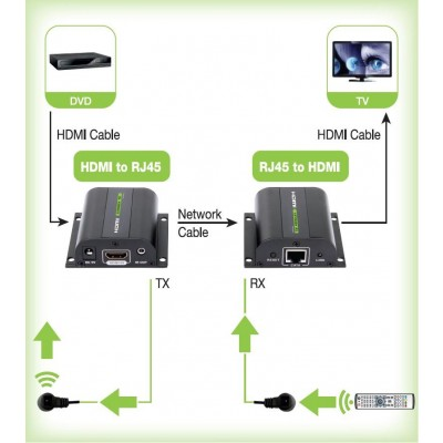 Extender HDMI Full HD on cable Cat.5E / 6 / 6A / 7 max 60m Autoregulated - Techly - IDATA EXT-E70I-2
