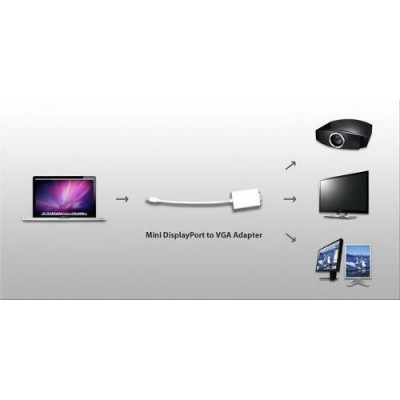 Mini DisplayPort (Thunderbolt) 1.1 / VGA 15cm White - Techly - IADAP MDP-VGAF-2
