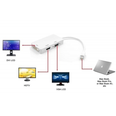 Adapter 3 in 1 Mini DisplayPort (Thunderbolt) to HDMI / DVI / VGA - Techly - IADAP MDP-COMBOF12-5