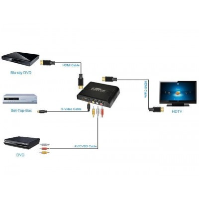 Composite Converter S-Video + Stereo Audio to HDMI - Techly - IDATA SPDIF-5-2