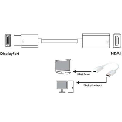 DisplayPort 1.2 Male / HDMI Female Active Adapter 15cm White - Techly - IADAP DP-HDMIF2-2