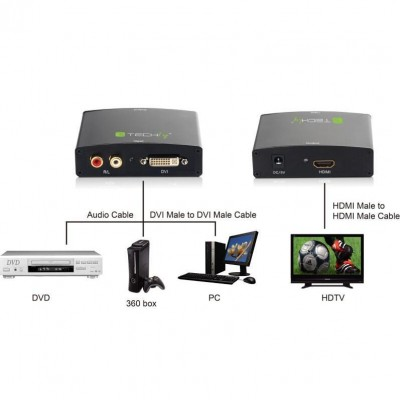 Video Converter from DVI-I and Audio R / L to HDMI - Techly Np - IDATA DVI-HDMI-2