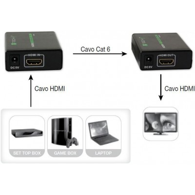 Amplifier HDMI Full HD up to 60m of cable Cat. 6 / 6A / 7 - Techly - IDATA EXT-E70-4