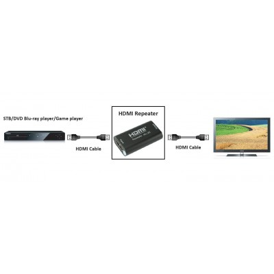 HDMI Repeater 3D 4K UHD up to 40m - Techly - IDATA HDMI-RIP4KT-2