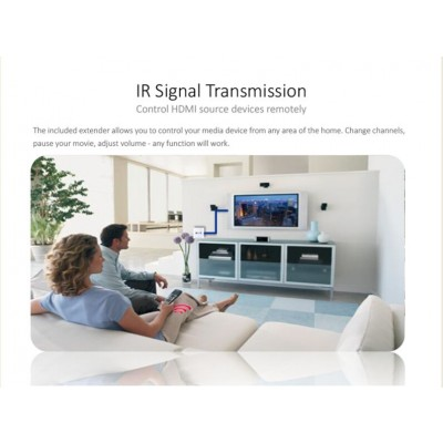HDMI Extender Wall Plate Full HD by Cat.6/6A/7 max 40m  - Techly - IDATA EXT-E70W-3