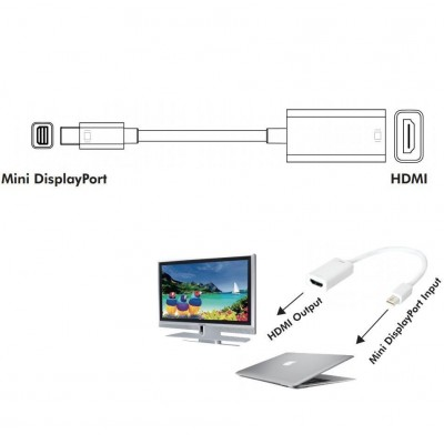 Mini DisplayPort (Thunderbolt) 1.2 / HDMI Adapter 15cm White - Techly - IADAP MDP-HDMIF12-2