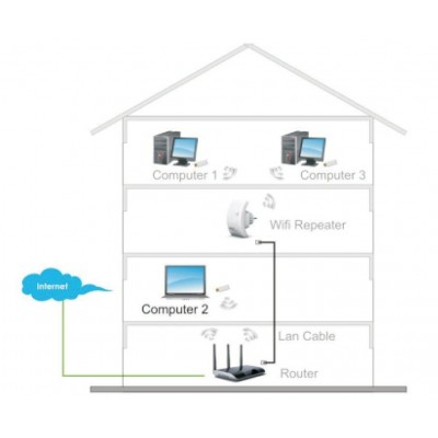 300N Wireless Repeater (Range Extender) with WPS - Techly - I-WL-REPEATER-10