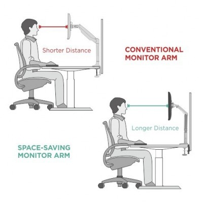"""Desk stand for 17-32"""" monitor  with Gas Spring White Silver - Techly - ICA-LCD 441-10"""