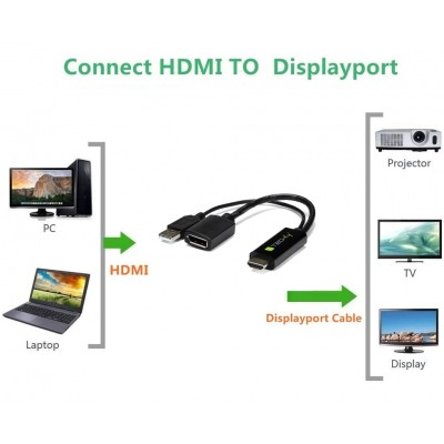 HDMI™ to Displayport Converter Adapter with USB 4K 60Hz - Techly - ICOC HDMI-DP12A60-2
