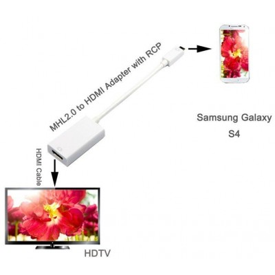 MHL2.0 to HDMI Adapter with RCP - Techly - ICOC MHL-HDMI2-1