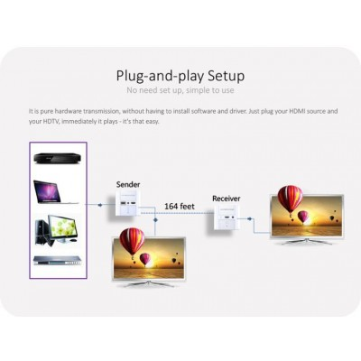 HDMI Extender Wall Plate Full HD by Cat.6/6A/7 max 40m  - Techly - IDATA EXT-E70W-1