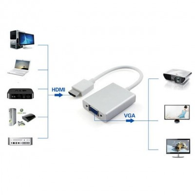 Cable Adapter Converter HDMI to VGA with Micro USB and Audio - Techly - IDATA HDMI-VGA2AU-4