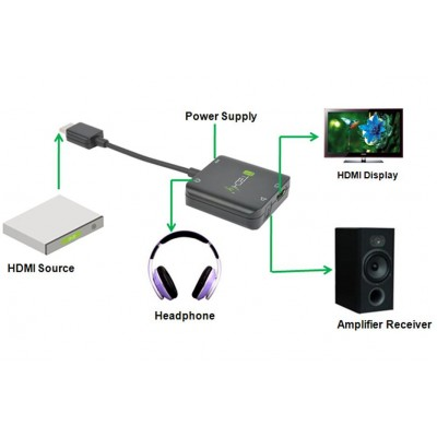Extractor HDMI Audio Stereo / Audio 5.1 Channel 4K 3D - Techly - IDATA HDMI-VGA8-3