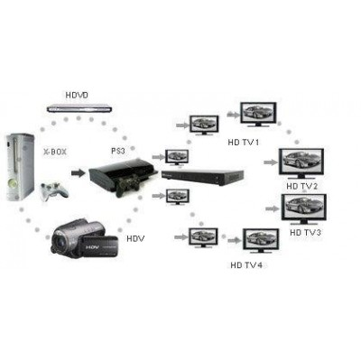 HDMI Splitter 8 way Amplified 3D - Techly - IDATA HDMI-8SP-2