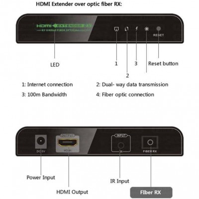 HDMI Extender with IR on Fiber Optic Cable Single-mode SC up to 20km - Techly Np - IDATA EXT-EF2000-2