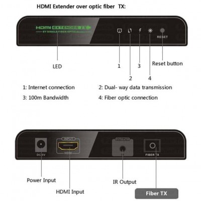 HDMI Extender with IR on Fiber Optic Cable Single-mode SC up to 20km - Techly Np - IDATA EXT-EF2000-3