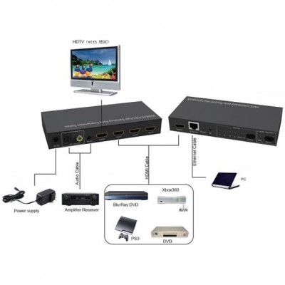 4 Input 1 Output HDMI Switch with Remote Control - Techly Np - IDATA HDMI-U4000U-2