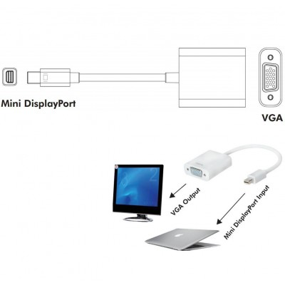 Mini Converter DisplayPort1.2 (Thunderbolt) to VGA - Techly - IADAP MDP-VGAF2-2