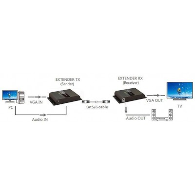 Additional VGA HDbitT Extender Receiver with Audio on cable Cat.6 120m - Techly - IDATA EXTIP-383VR-1