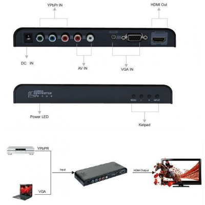 Converter VGA and Component (YPbPr) to HDMI with Audio - Techly Np - IDATA HDMI-YPBPR2-4
