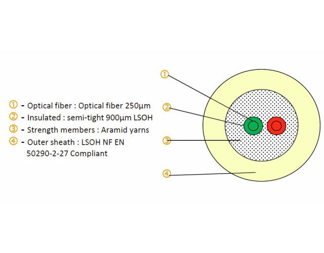Cavo in Fibra Ottica da interno FTTH 3 mm LSOH