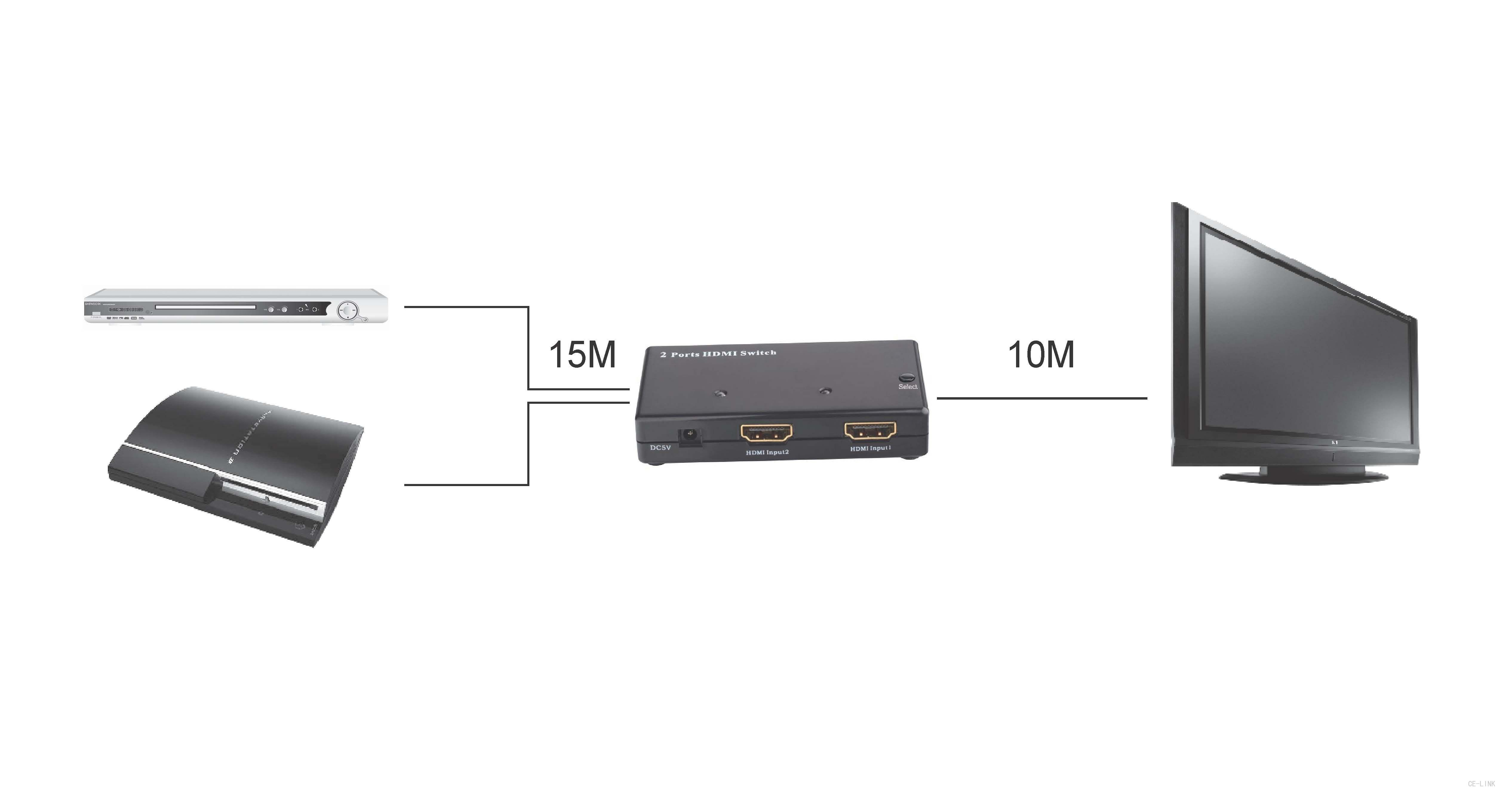 Hdmi Switch 2 Input 1 Output Audio Video And Splitter Port Patch Panel Also Led Light Simple Circuit Diagram